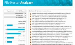 File Hoster Analyzer,