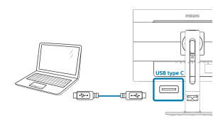 Business Monitore USB-C Anschluss