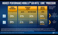 Intel New Mobile CPUs