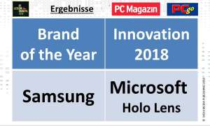 IT-Leserumfrage 2018: Ergebnisse Brand of the Year, Innovation 2018