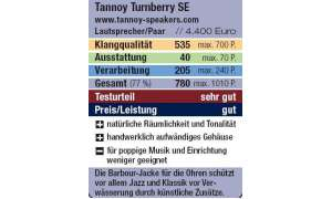 Wertung: Tannoy Turnberry SE