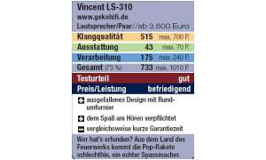 Wertung: Vincent LS-310