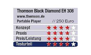 Wertung: Thomson Black Diamond EH 308
