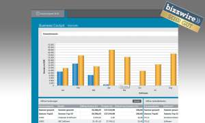 Screenshot: Lexware Financial Office 2015