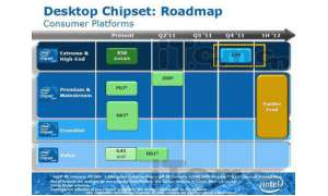 Intel Roadmap 2011