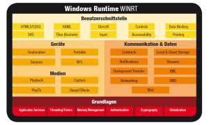 software, betriebssystem, windows 8