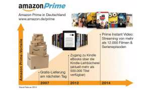 Prime Instant Video: Am 26. Februar geht Amazons Video-on-Demand-Dienst online.