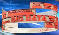 Cloud,Big Data,CeBIT